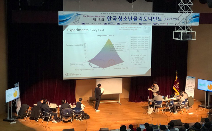The Korea Young Physicists' Tournament (KYPT) - Part 2